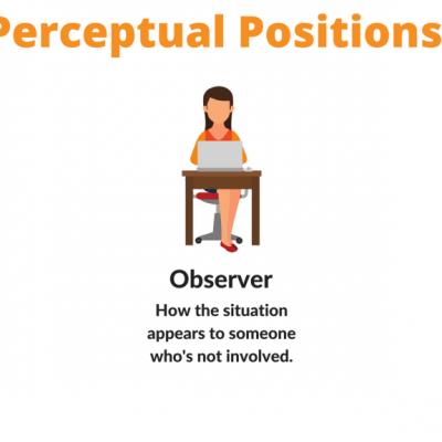The Perceptual Positions Process